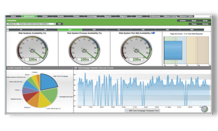 ScienceLogic Rolls Out Monitoring and Dependency Mapping for IBM SoftLayer