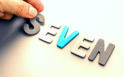 Top 7 Benefits of Using Managed Services