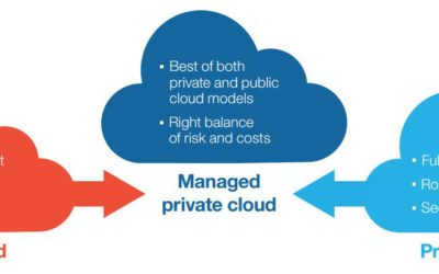 Never Fear, Managed Private Cloud is Here!